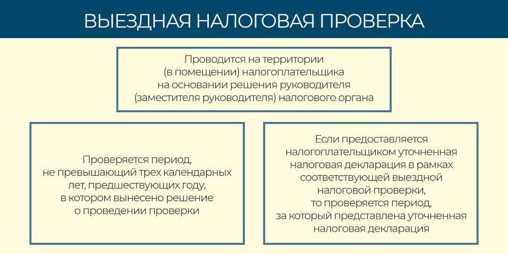 выездная налоговая проверка в 2019 году при ликвидации ООО фото