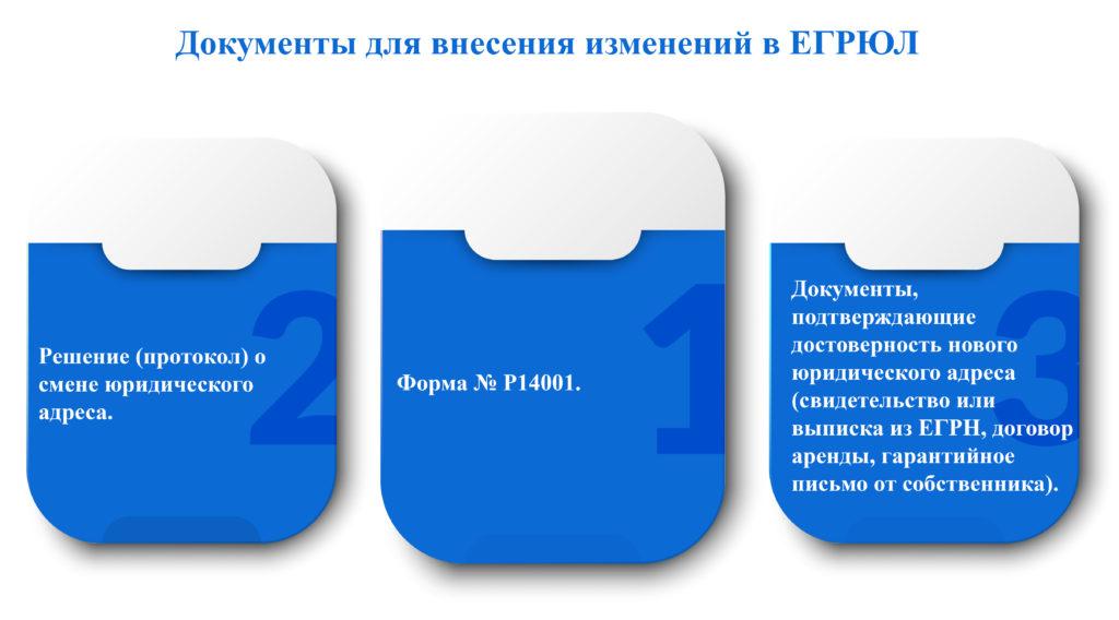 Пакет документов в налоговую при смене юридического адреса ООО фото